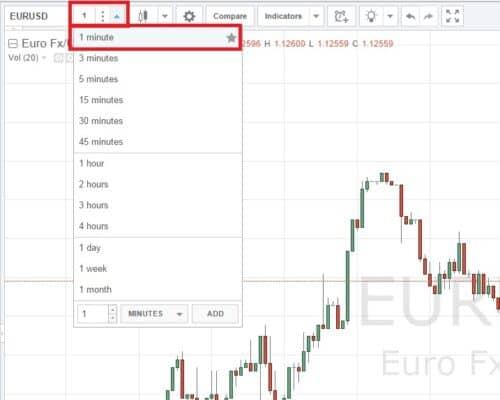 Стратегия 1 2 3 для бинарных опционов участники биржевой торговли фондовая биржа