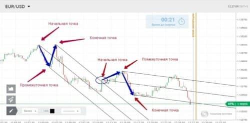 биржа по обмену криптовалют