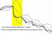Стратегия торговли По тренду для бинарных опционов