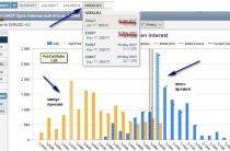 Стратегия торговли Вилка для бинарных опционов